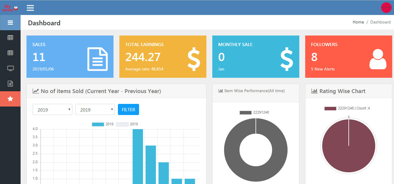 Myenvo - Envato Analytics & Notification Dashboard Script - 1